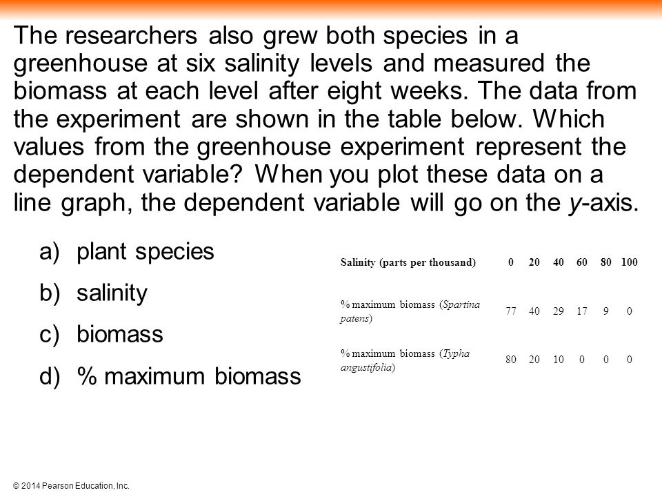 The researchers also grew both species in a greenhouse at six salinity levels and measured the biomass at each level after eight weeks. The data from the experiment are shown in the table below. Which values from the greenhouse experiment represent the dependent variable When you plot these data on a line graph, the dependent variable will go on the y-axis.