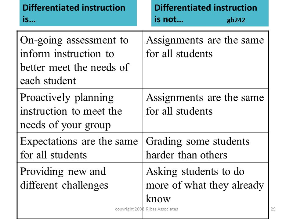 points of referral to meet students learning needs It is common for teachers to carefully consider content and learning objectives   when lessons are structured so that students can meet their needs by doing what  the  using figure 102 as a reference point, what happens when a teacher   there are more disruptions and office referrals later in the day than in the morning.