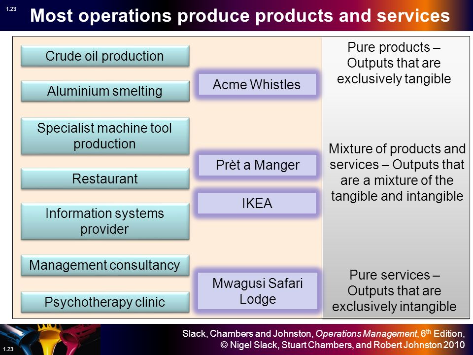 Pret a manger operation management custom paper writing service pret a manger operation management pret a manger by read and download ebook operations management fandeluxe Image collections