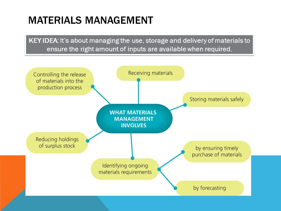 use of computer in material management Definition of materials management: the planning and control of the functions supporting the complete cycle (flow) of materials, and the associated flow of information these functions include (1) identification, (2) cataloging use ' materials management' in a sentence when acme inc increased its materials management.