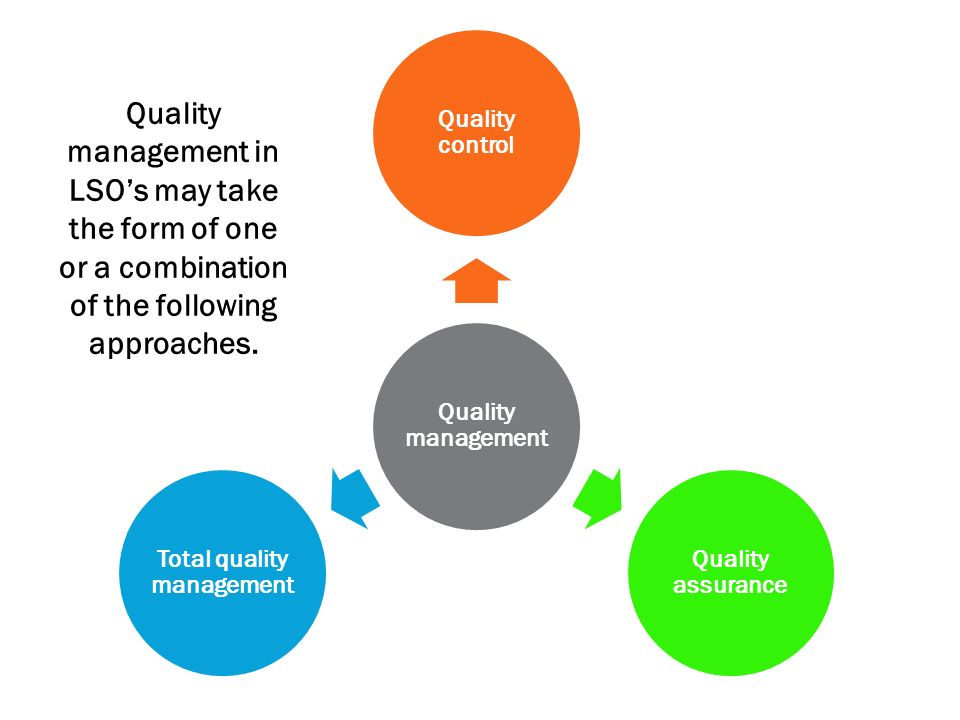 an essay on total quality management The management and information affect all parts of the organization the management directs the activities of everyone within the company into the customer satisfaction through continuous improvements, information is collected from all important points to evaluate and correct the current operations and help people make decisions based on the facts.