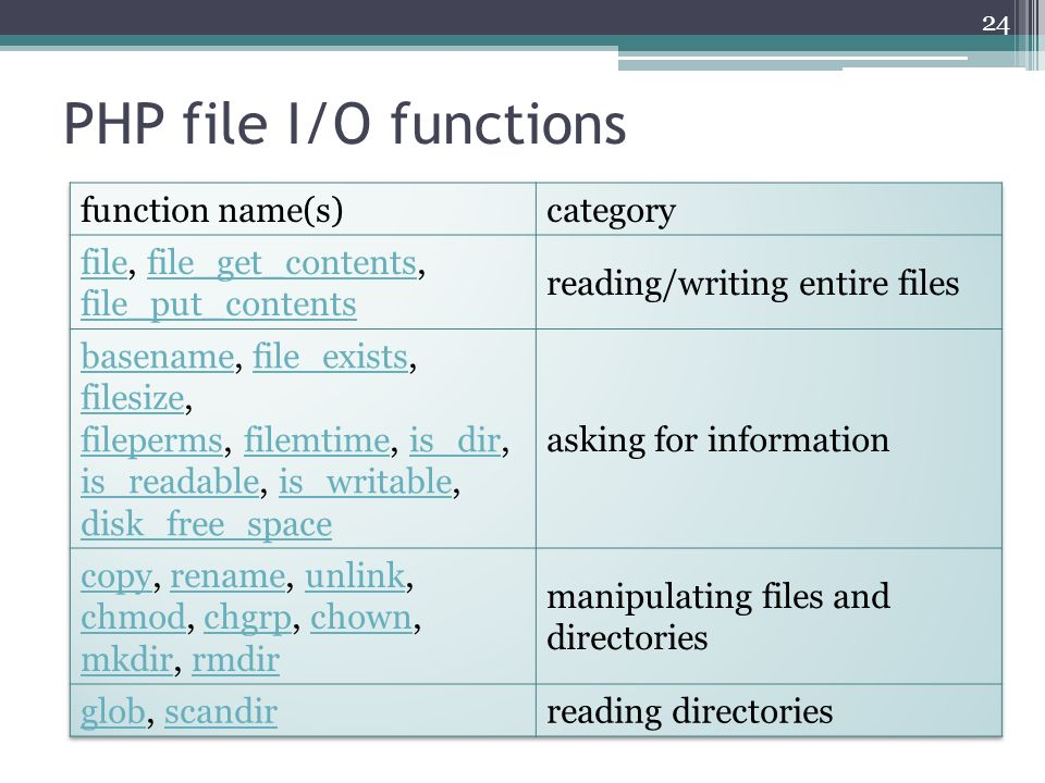 write array contents to file php function