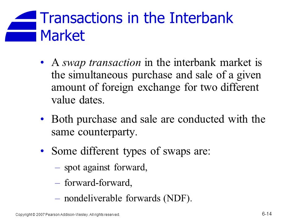 Interbank forex market