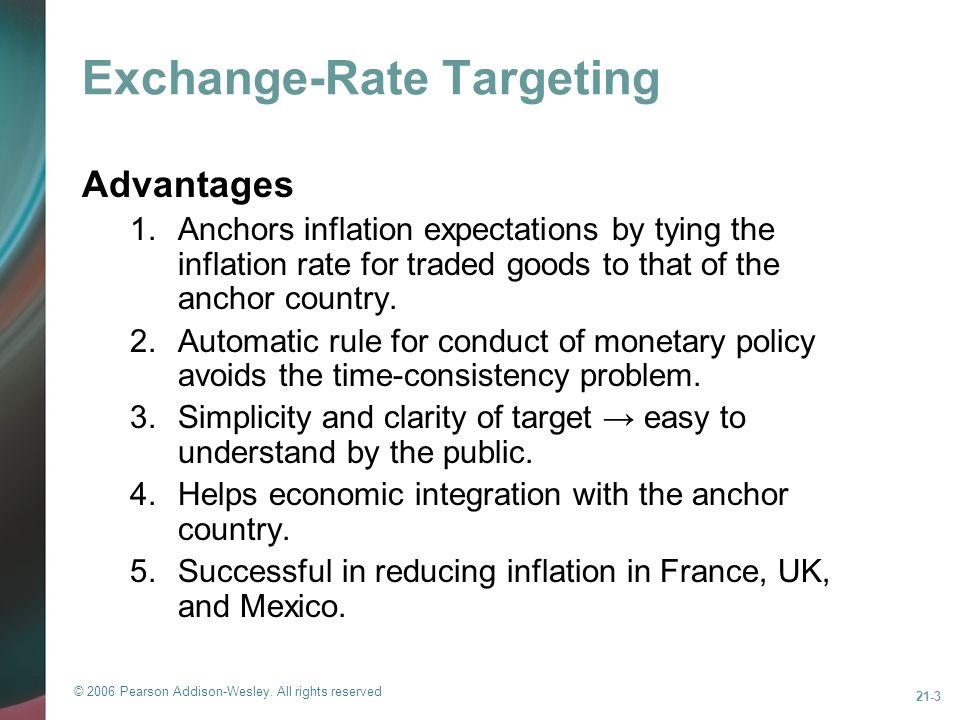 Exchange-Rate Targeting