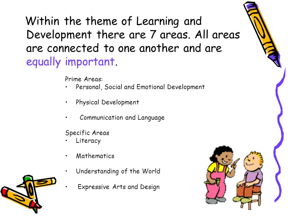 Within the theme of Learning and Development there are 7 areas