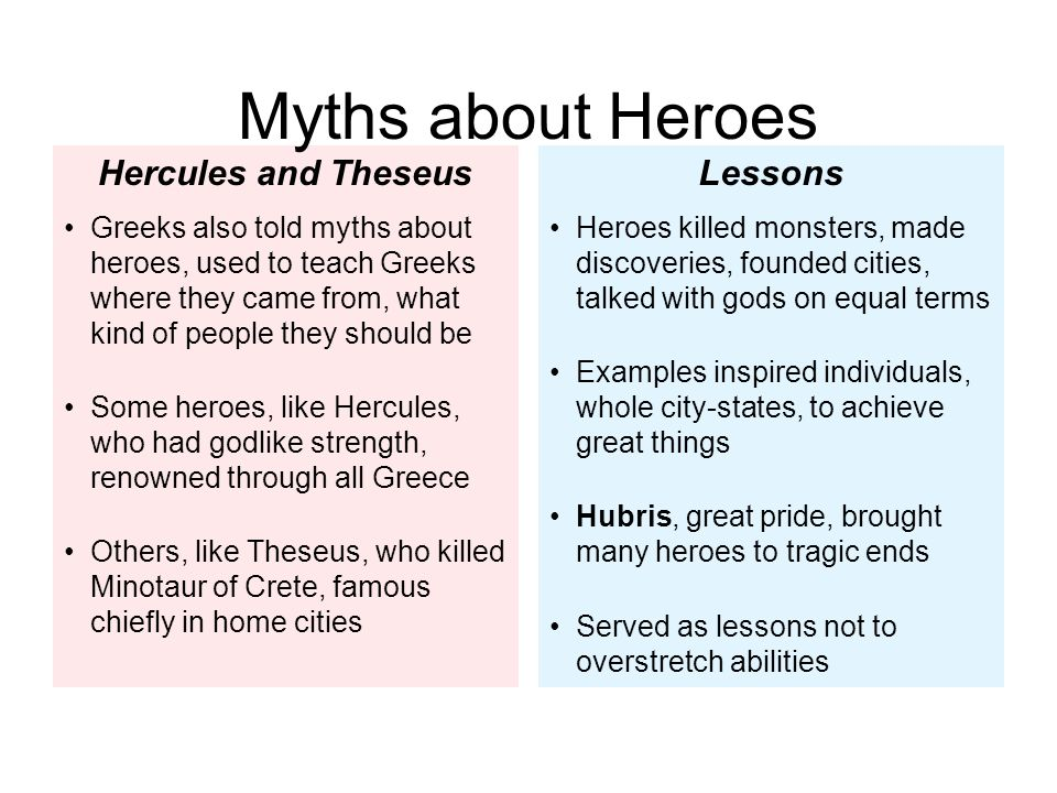 heroism hubris and moderation in homers Keywords: homer, the iliad, xenia (guest-friendship), polis, social space  the  iliad vividly represents greek soldiers' pride and heroic deeds, the trojan   moderation, but also indicates that he is the true follower of the divine advices in.
