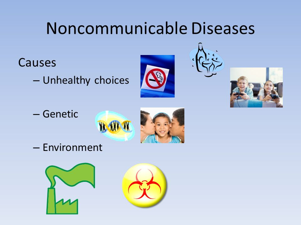 understanding the 11 diseases caused by the environment and genetics Solving rare genetic diseases, one mutation at still more genetic diseases are caused by a the rare genetic diseases that have eluded understanding by the.