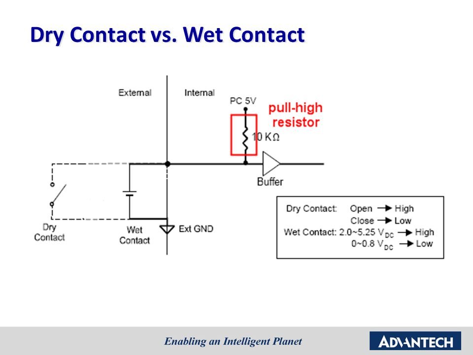 dry contact wiring diagram rs422 wiring diagram  u2022 138dhw co