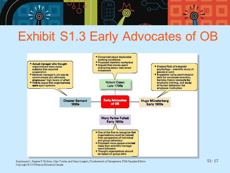 Exhibit S1.3 Early Advocates of OB