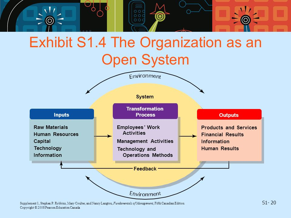 Exhibit S1.4 The Organization as an Open System