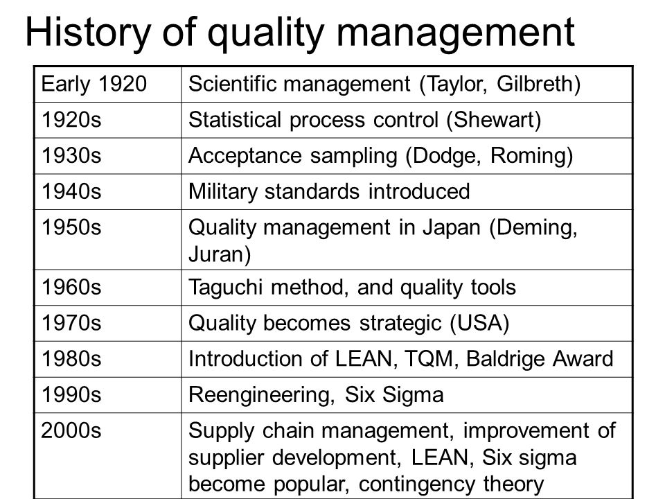 supply chain management statistical quality control Supply chain management suppliers  case study quality progress / 2016 august ‹‹ back chain challenges  using lean and statistical process control, .