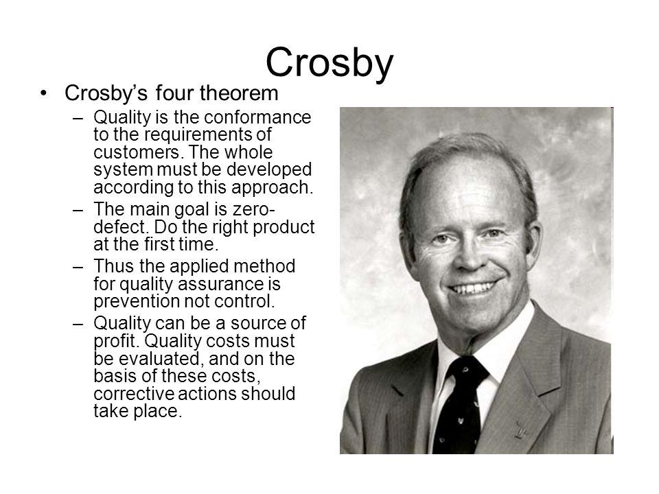 Crosby Crosby's four theorem