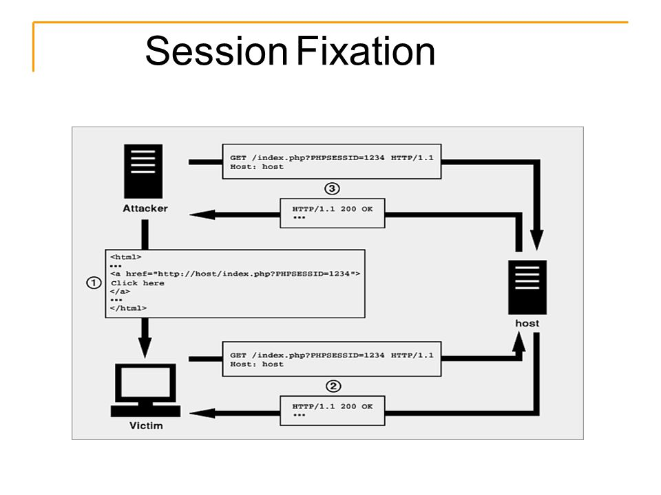 how to fix session fixation