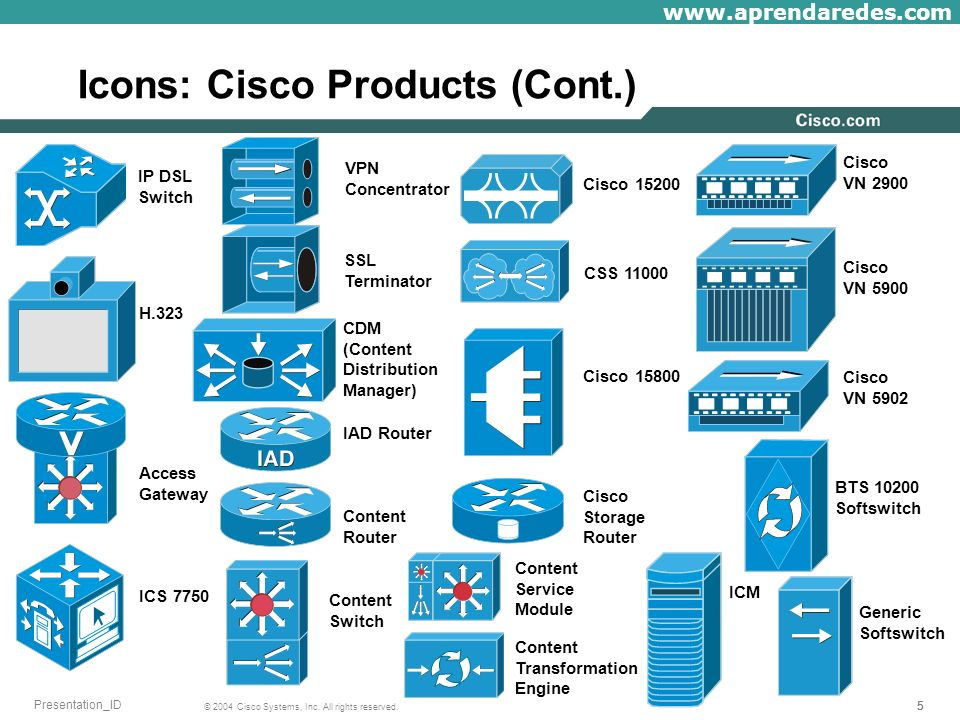 Icons Cisco Products Router Color And Subdued Ppt
