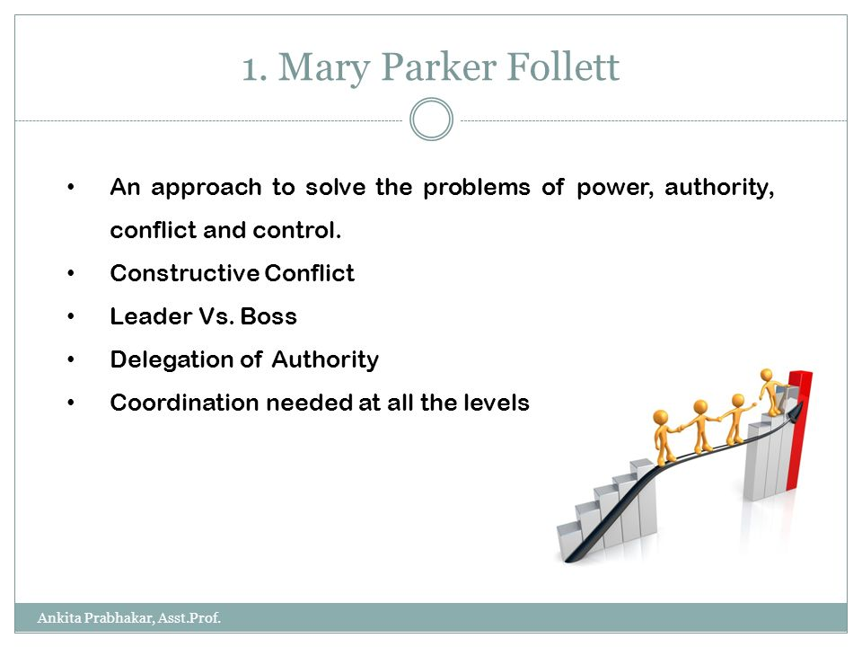 mary parker follett management theory pdf