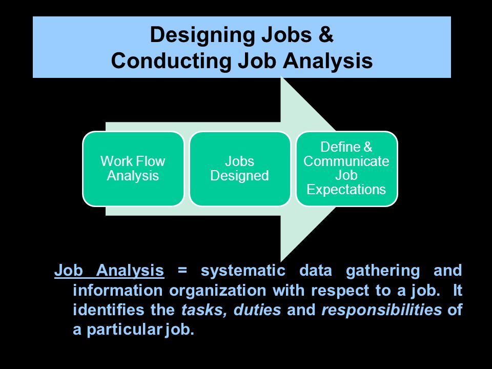 job design and job analysis in construction company ppt