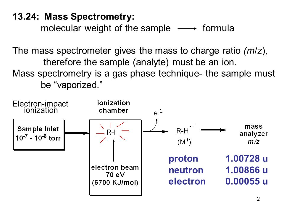 Chapter 13: Spectroscopy - ppt download