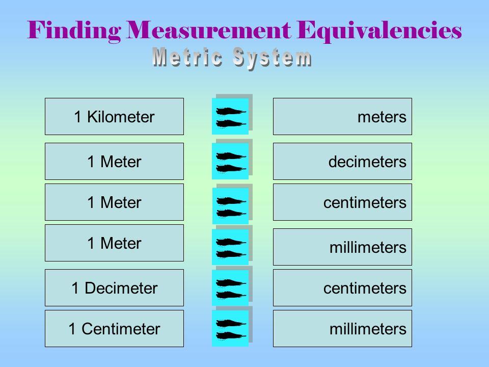 meter dezimeter kilometer