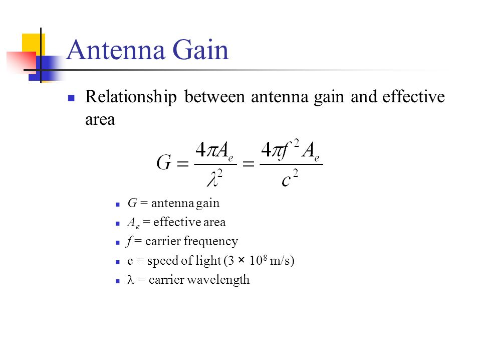 antenna size and frequency relationship