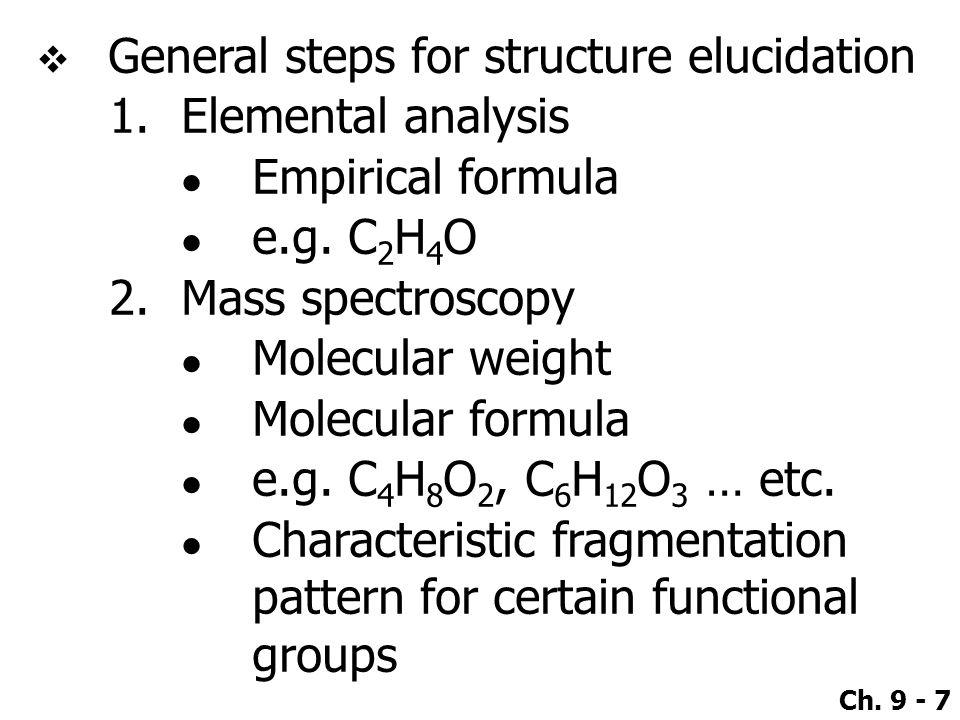 how to find molecular formula spectroscopy