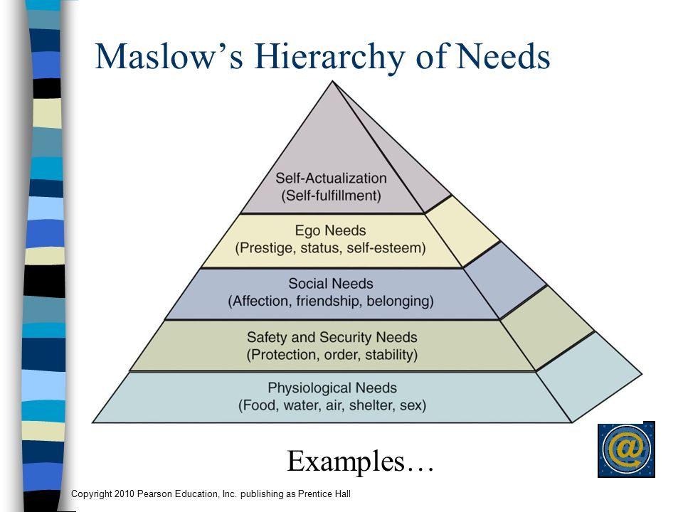 maslow hierarchy of needs in education pdf