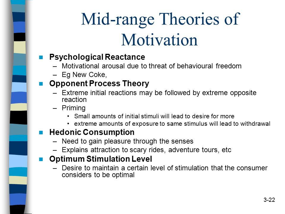 the respective theories of motivation psychology essay Free term papers & essays - humanistic theories of motivation, psychology.