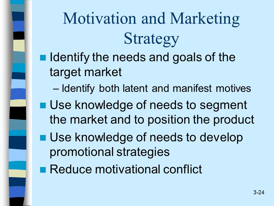 motivation in marketing Motivation in management describes ways in which managers promote productivity in their employees learn about this topic, several theories of.