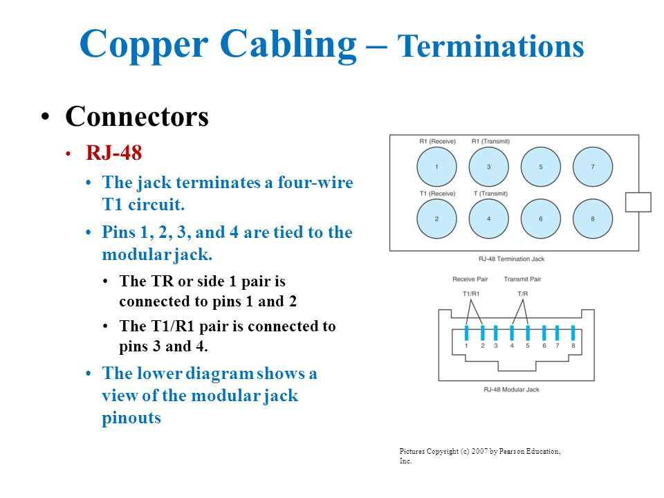 fantastic rj 48 wiring diagram gallery - electrical and wiring
