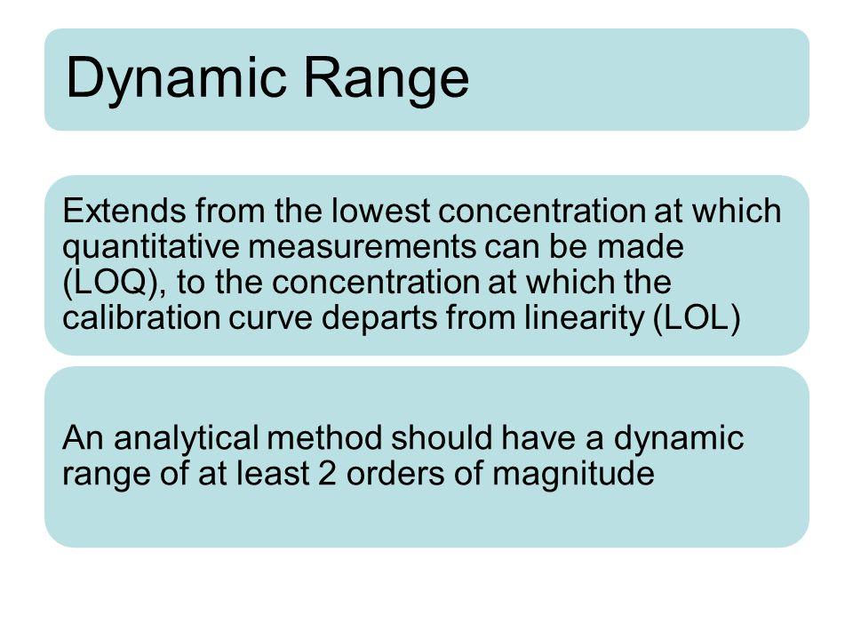 instrumental methods of analysis pdf free download