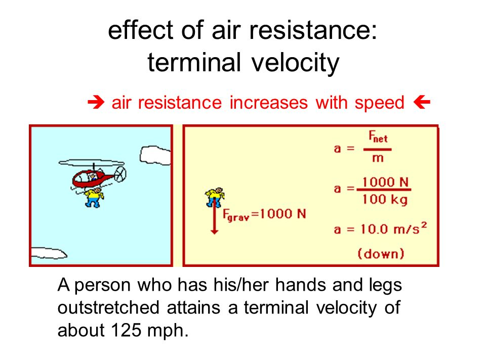 """the effect of air resistance with Air resistance is a force that affects objects that move through the air often physics problems used in teaching ignore it, but it is very important for understanding the motion of fast-moving objects like airplanes it depends on the density of the air, the area of the object, the velocity it is ."