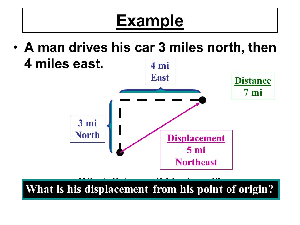 Objectives Describe Motion In Terms Of Frame Of Reference