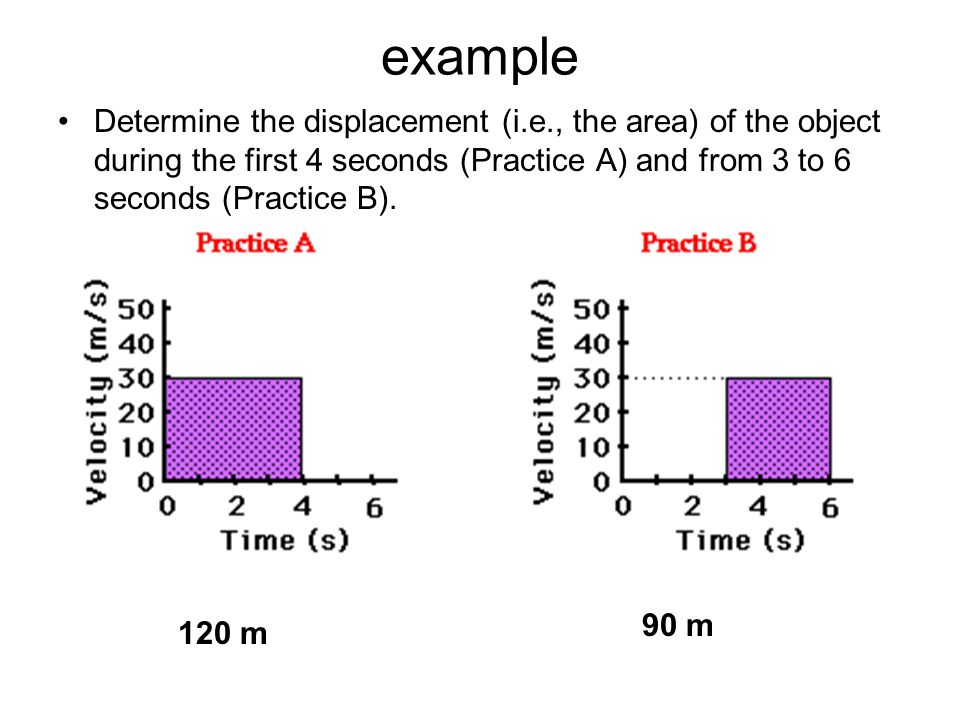 how to find the area reference example