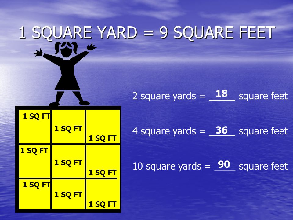 Measurement equivalencies ppt video online download for 10 x 9 square feet