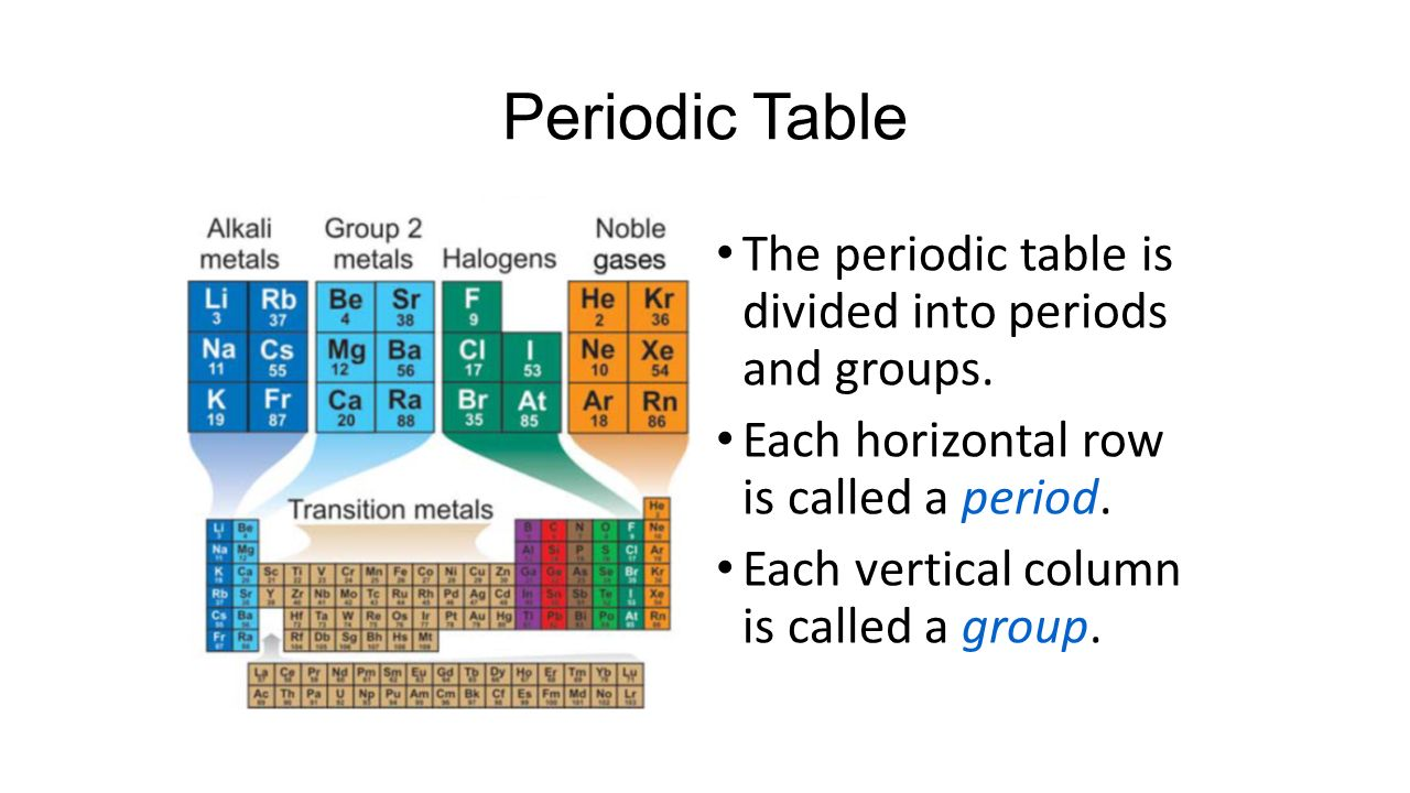 A period is a horizontal row on the periodic table image atoms elements and compounds ppt video online download 36 periodic table the periodic table is divided gamestrikefo Choice Image