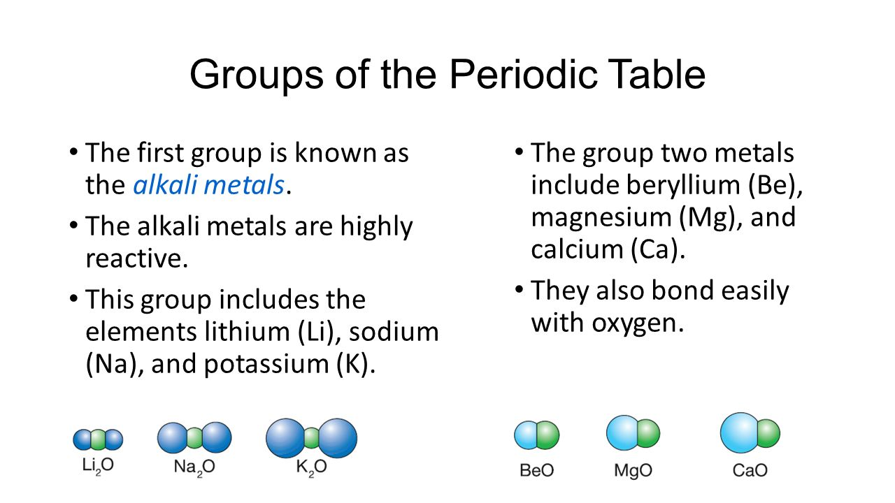 Atoms elements and compounds ppt video online download groups of the periodic table gamestrikefo Choice Image
