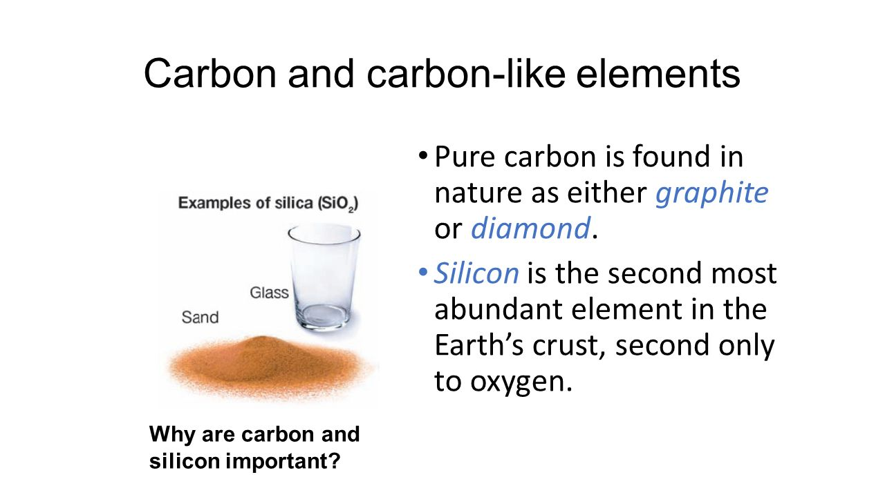 the element carbon Carbon is a chemical element its atomic number is 6 its atomic weight is 12011 it is a group iva element, residing between boron and nitrogen on the periodic table.