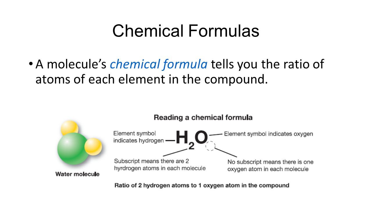 Atoms elements and compounds ppt video online download 51 chemical formulas a molecules chemical formula tells you the ratio of atoms of each element in the compound buycottarizona Image collections