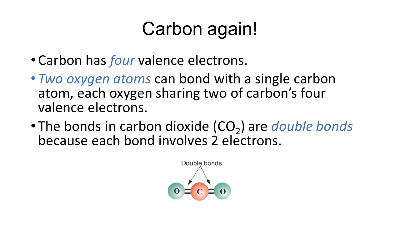 0304 valence electrons and bonding individual Chapter 4 - ionic bond introduction atoms can gain or lose valence electrons to become ions ions can be monatomic, such as ca 2+ and cl 1-, or polyatomic, such as nh 4 1+ and co 3 2.