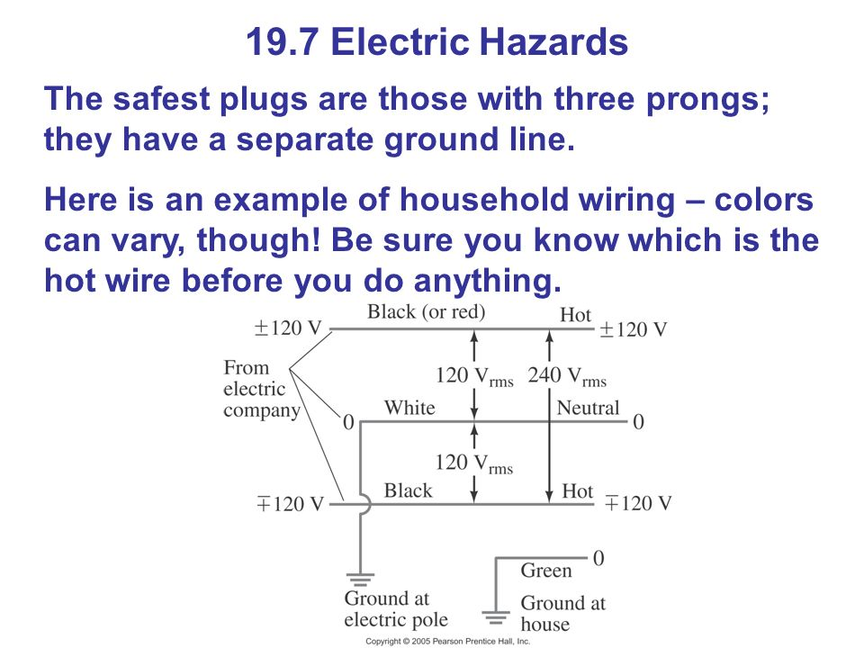 Fancy Color Of Hot Wire Model - Electrical Diagram Ideas - itseo.info