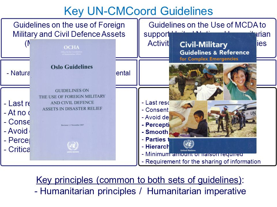 how traditional principle of humanitarian intervention Abstract: with the end of the cold war, both the concept and practice of humanitarian action have significantly changed the emergence of the so-called 'complex humanitarian crises' made it clear that traditional humanitarian responses based on the classical principles of impartiality and.