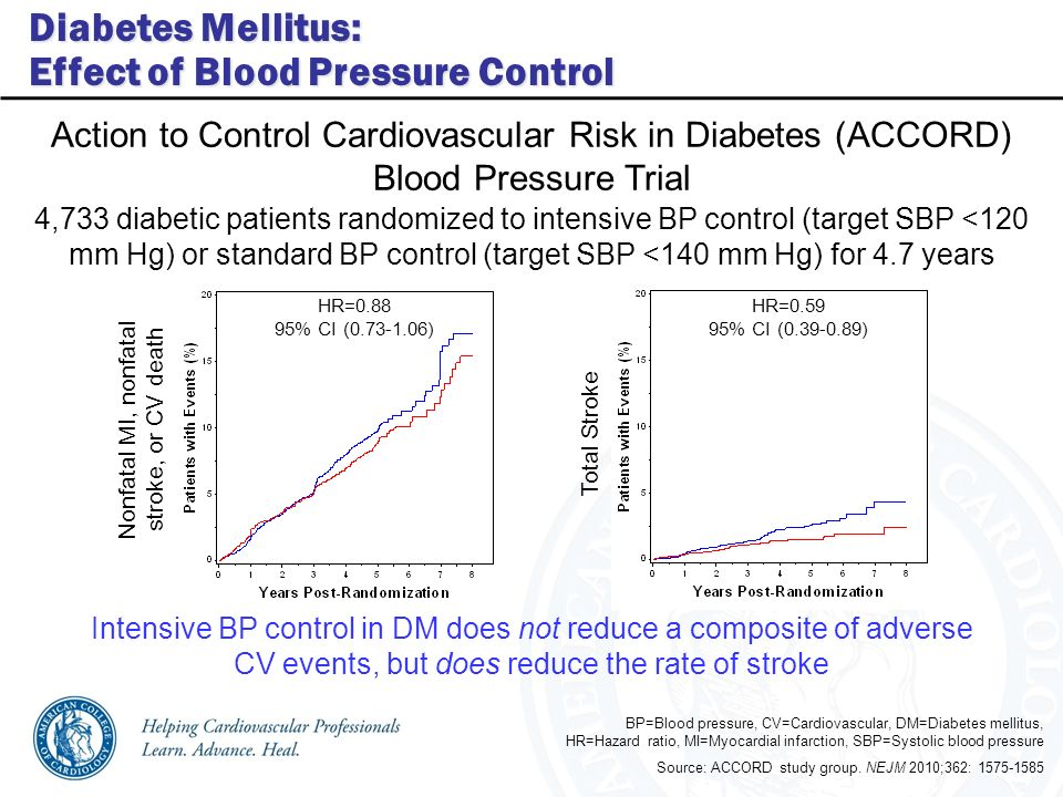 The ACCORD (Action to Control Cardiovascular Risk in ...