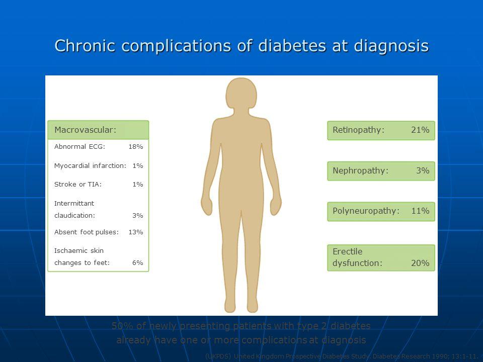 diabetes and its complications pdf