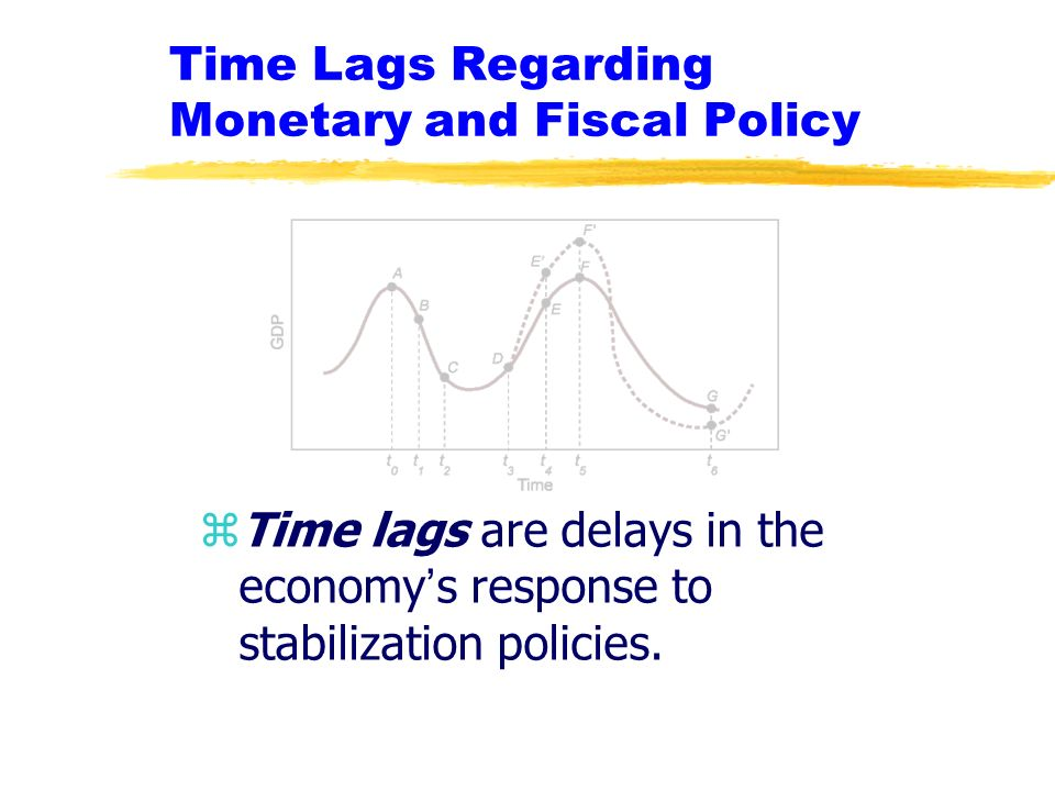 time lags in fiscal policy essay Free essay: during discretionary fiscal policy the government spends and  the  last type of lag is operational lag, this takes time to notice the full impact of a.
