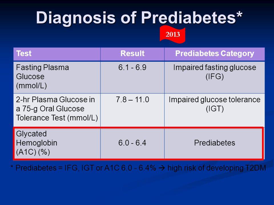 Diagnosis of Prediabetes*