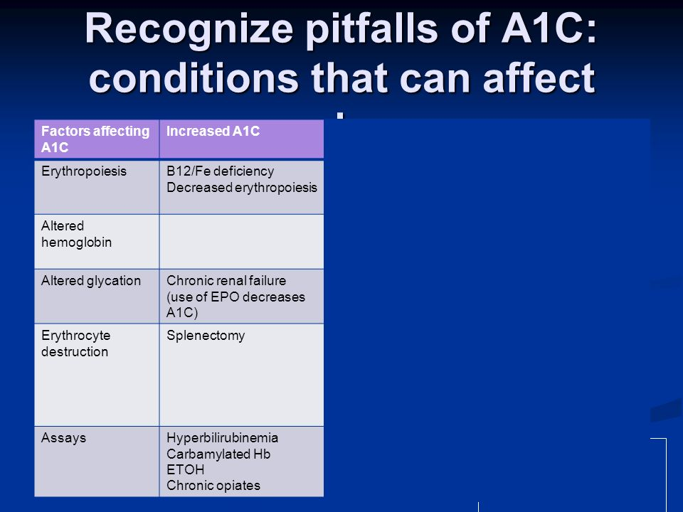 Recognize pitfalls of A1C: conditions that can affect value