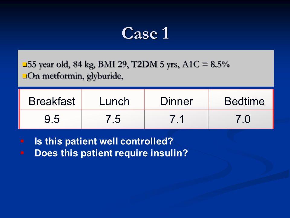 Case 1 Breakfast Lunch Dinner Bedtime 9.5 7.5 7.1 7.0