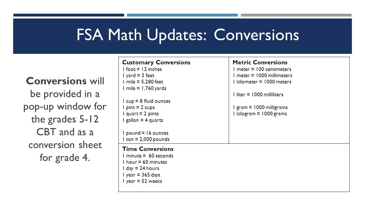 Assessment updates ppt download fsa math updates conversions nvjuhfo Image collections