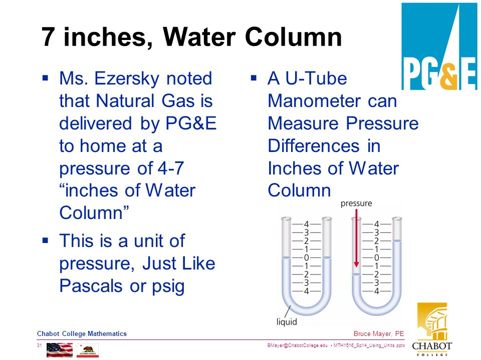 Natural Gas Inches Of Water Column
