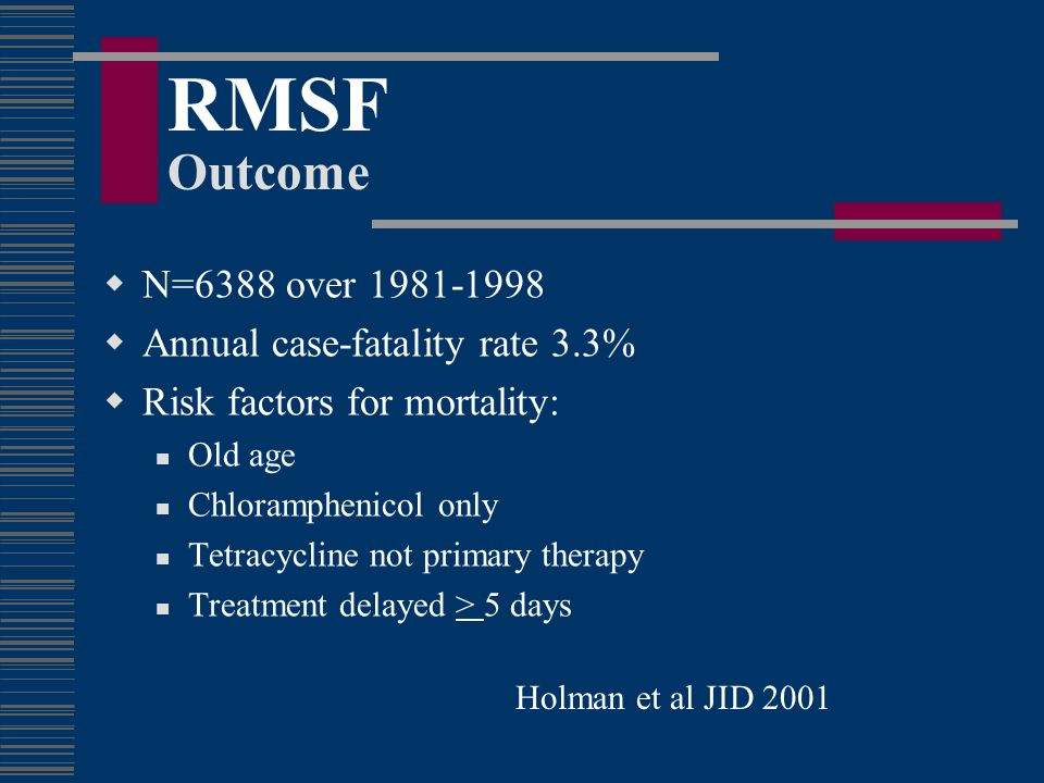 RMSF Outcome N=6388 over 1981-1998 Annual case-fatality rate 3.3%