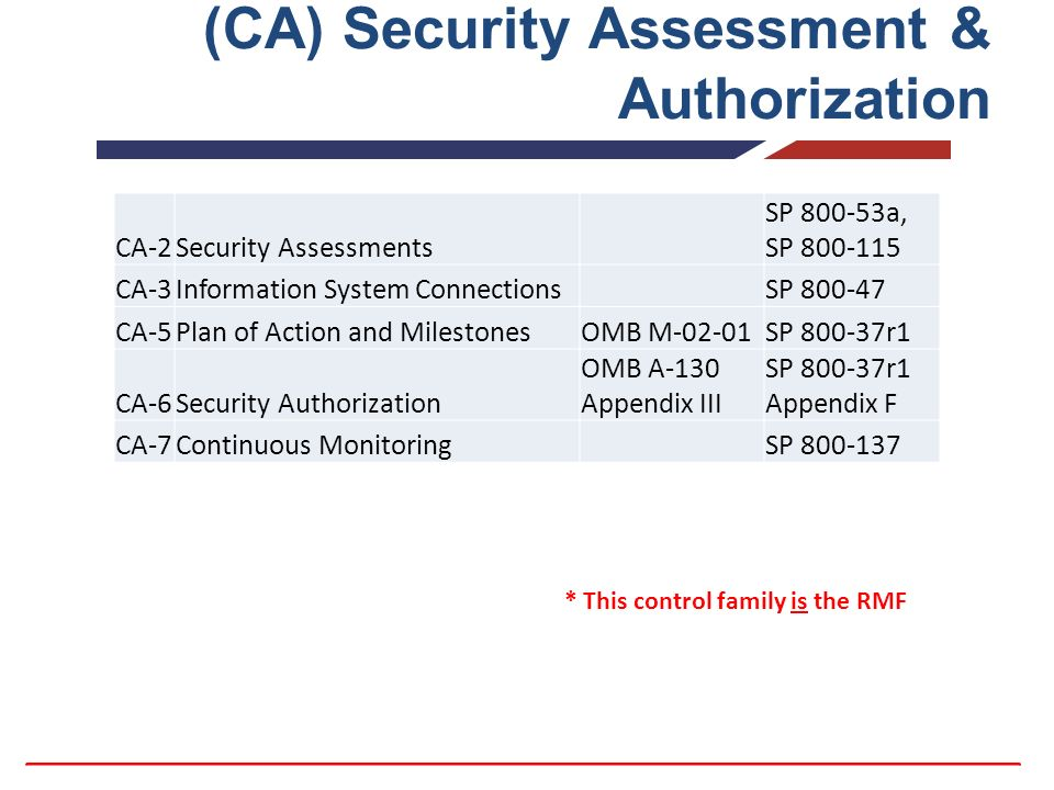 Pictures Of Security Assessment Plan